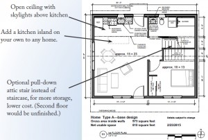 Typical floor plan of the base A model. The kitchen, on the north side of the home, has a partial open ceiling with skylights. There is room for a kitchen island to be added. You can increase the storage space by replacing the staircase with a pull-down attic stair.